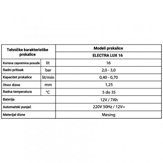 Permetező akkumulátoros (Li-Ion) háti 16L - GARDEN Electra LUX
